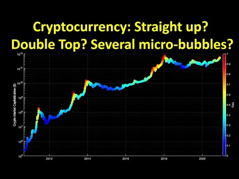 Bitcoin: Straight Up? Double Top? Or Several Micro-bubbles?