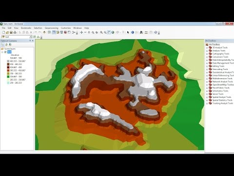 Creating TIN From DEM In ArcGis
