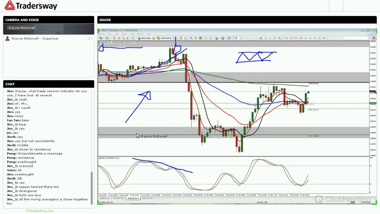 Icwr forex trading strategy.pdf forex business opportunity in india