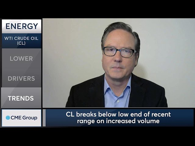 October 28 Energy Commentary: Dan Deming