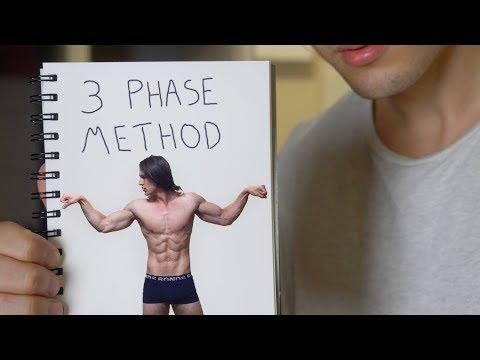 3 Phase Method for Fast Aesthetics