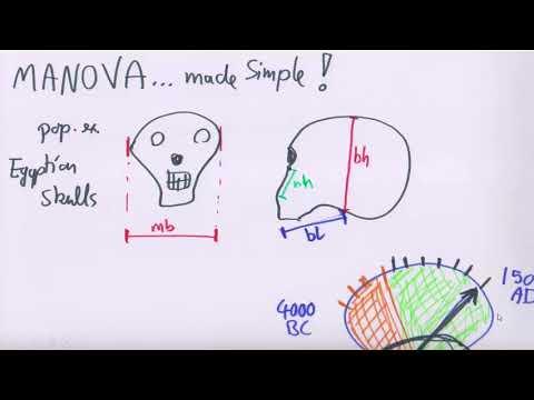 MANOVA using R