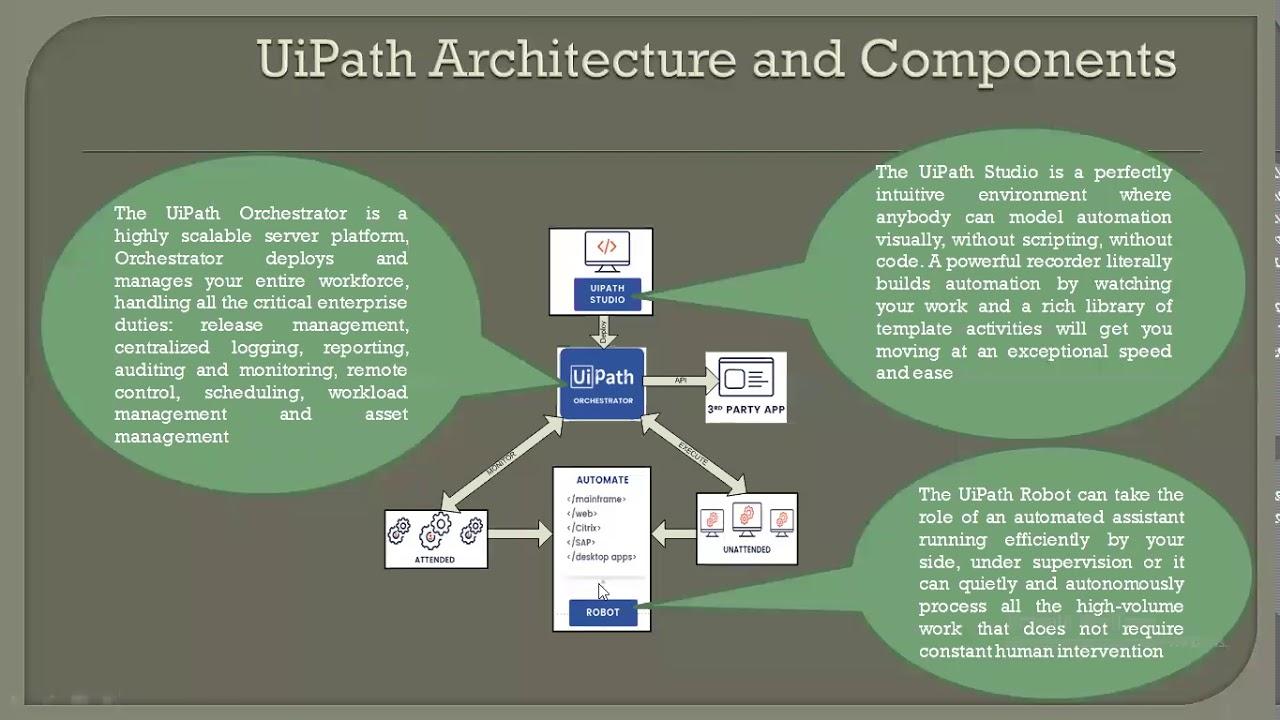 Uipath Server Architecture