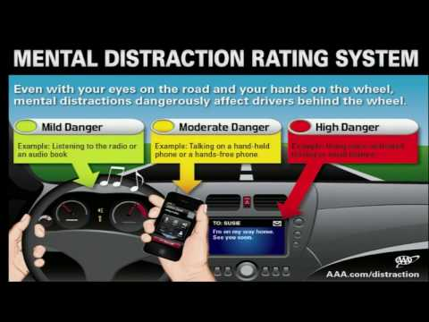 The Impact of New Technologies on Distracted Driving – Jake Nelson, Dr. David Kidd, Rick Alexander