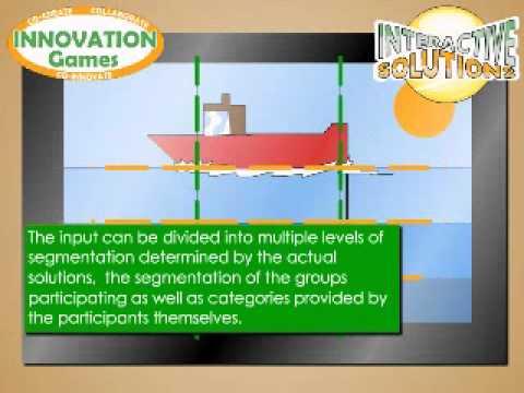 Innovation Games