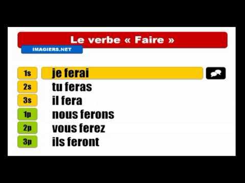 French Future Tense #  Verb = Faire