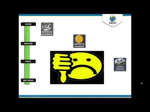 importancia-de-la-inteligencia-emocional-y-comunicación-asertiva-en-los-servicios-de-seguridad