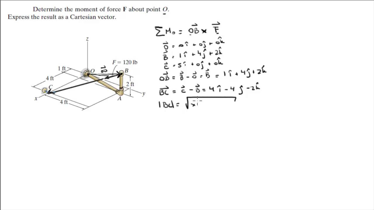 determine the moment of force f about point o
