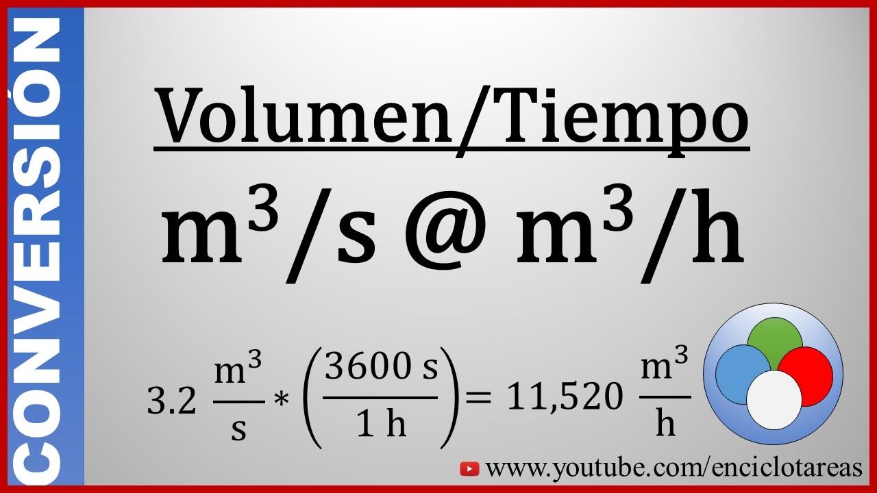 Convertir de metros c bicos por segundos a metros c bicos for Mosquitera por metros