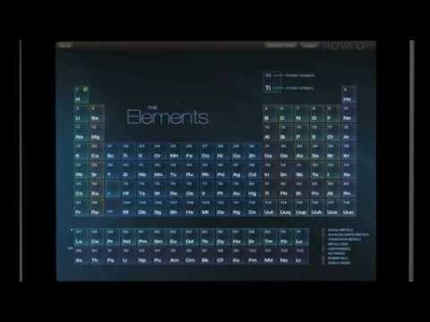 Nova elements ipad app youtube nova elements ipad app urtaz Images