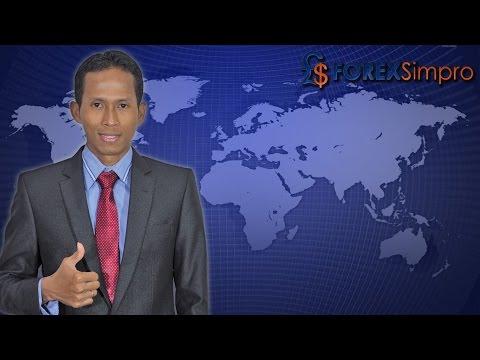 Belajar Trading Forex : Belajar Indicator Relative Strength Index - RSI