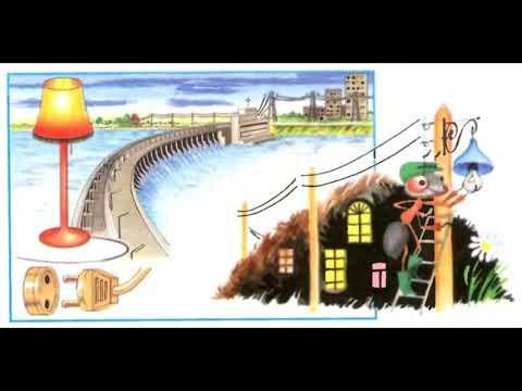 """Окружающий мир 1 класс ч.1,  """"Откуда в наш дом приходит электричество?"""", с.62-63, Школа России"""