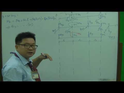 Hướng dẫn giải bài tập Chi tiết máy - Trục - TS. Nguyễn Minh Kỳ