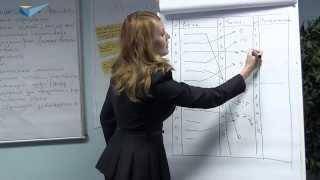 видео Как делегировать (перенести) домен на Яндекс
