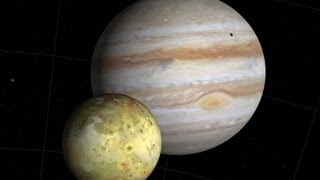Real Planet Videos Jupiter Rotation Video Largest Planet Video