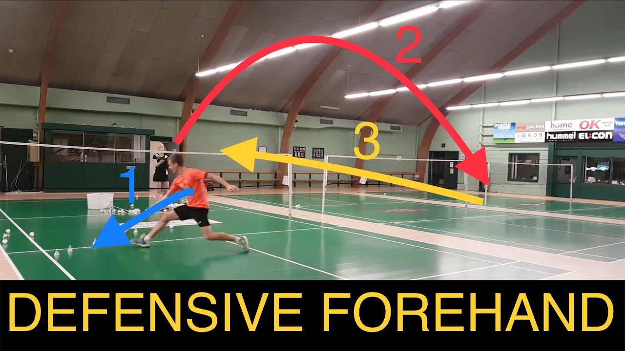 Image result for defensive shot in badminton