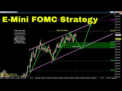 Emini S&P Trading Strategy – FOMC Announcement