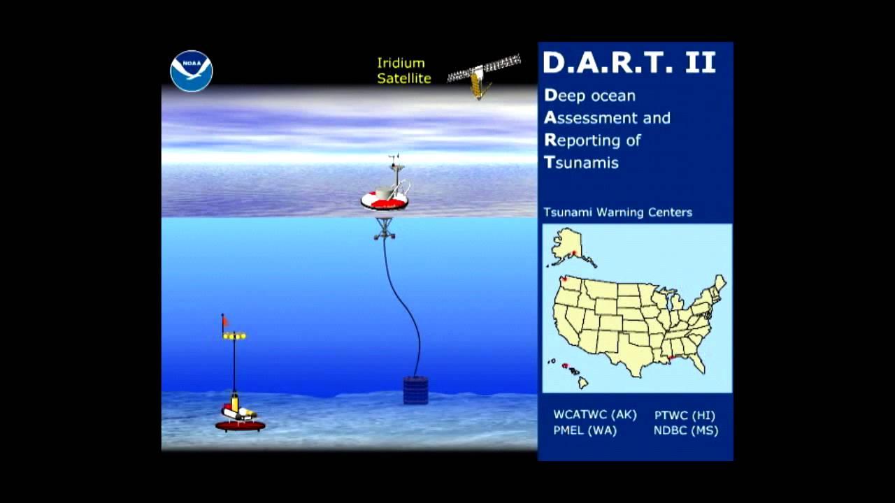 Dart 174 Tsunami Detection Buoy Youtube