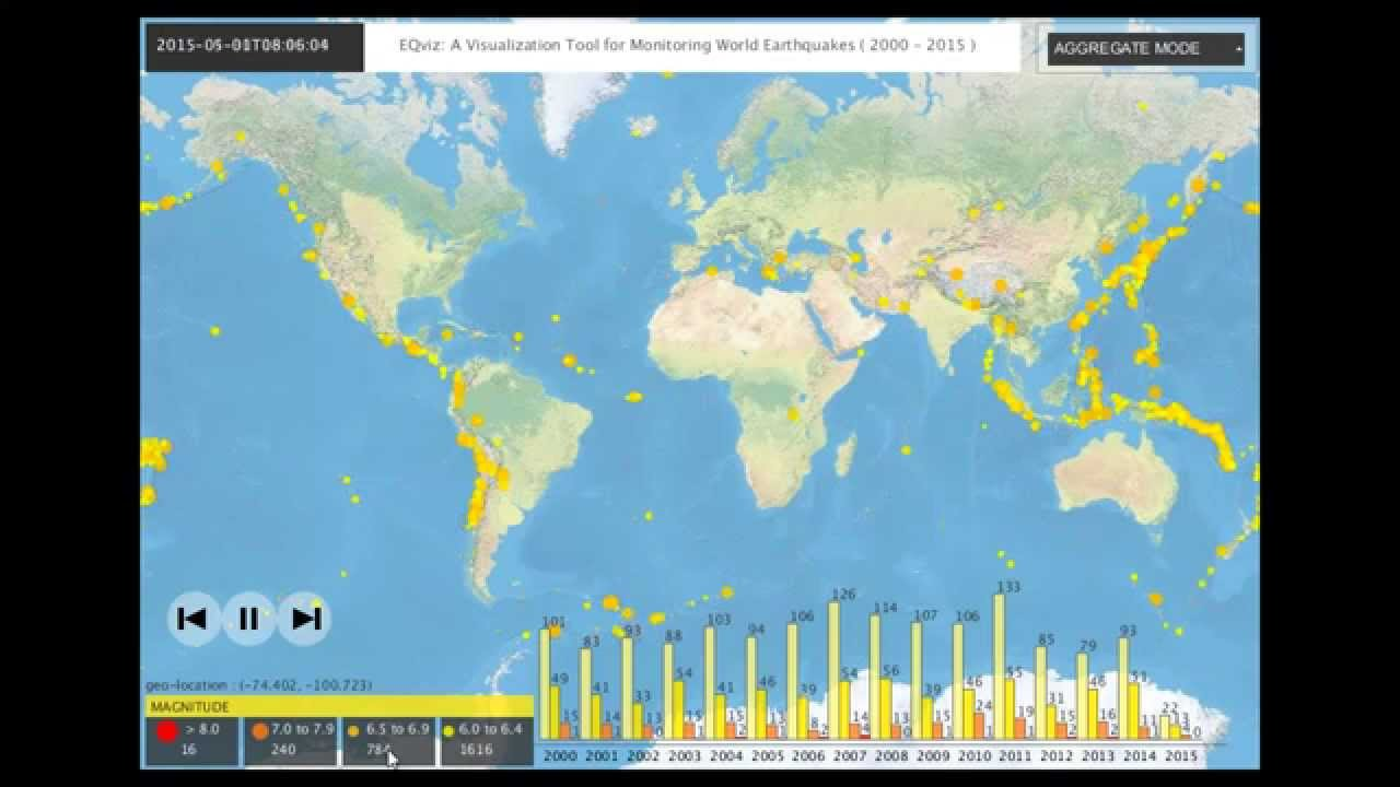 Eqviz a visualization tool for monitoring world earthquakes 2000 eqviz a visualization tool for monitoring world earthquakes 2000 2015 gumiabroncs Image collections
