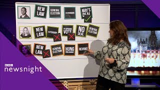 Brexit: Gaming the next 8 weeks in UK Parliament - BBC Newsnight