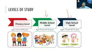 UQA Maktab Online l Virtual Launch l An Important Session for parents