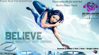 Electro House Music Mix 47 2012 [Unofficial melody4emotion April Top5 Mix] | DJ Fr3nDoN