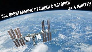Все орбитальные станции в истории за 4 минуты