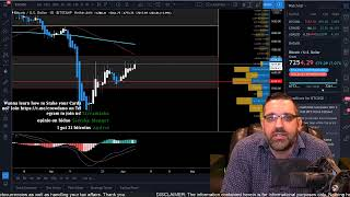 LIVE - Crypto News 4/6/2020 Bitcoin Rising - Cardano Getting Cocky - More
