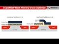 SuperFlash® Flash Memory Explained