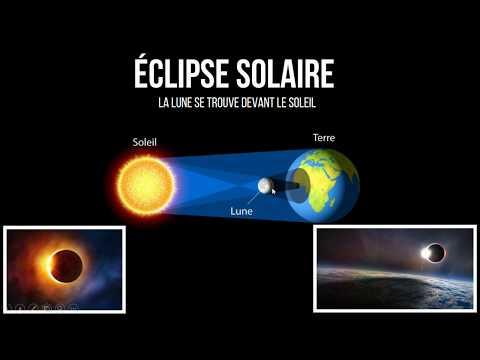 Ombres, éclipses solaires