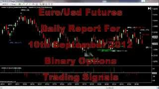 Tradestation Price Action Trading signals Daily Report Forex Euro USD 6E 10th Sept 2012