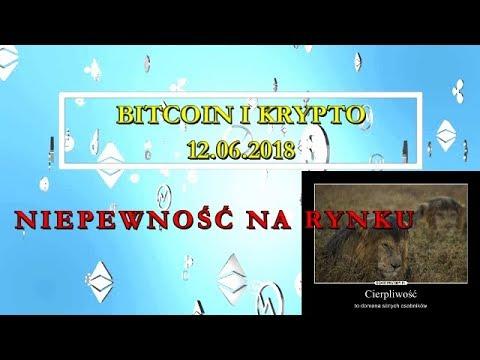 Bitcoin i Kryptowaluty 12.06.2018 Niepewność na Rynku