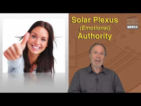 EMOTIONAL (SOLAR PLEXUS) AUTHORITY by Richard Beaumont - PRE