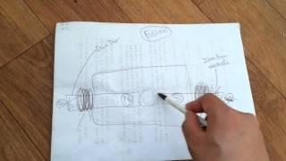 Nuclear fusion reactors idea