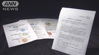 メディアと政治権力との関係 新聞記者にアンケート(19/06/29)