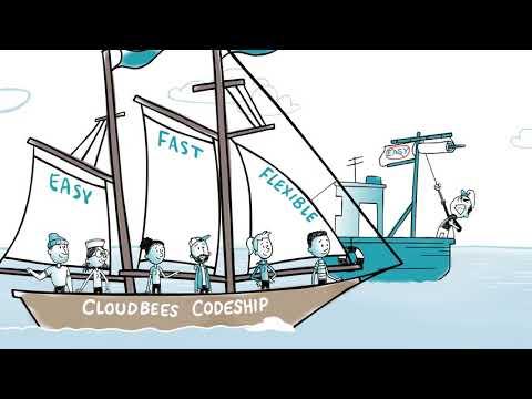 codeship cloudbees
