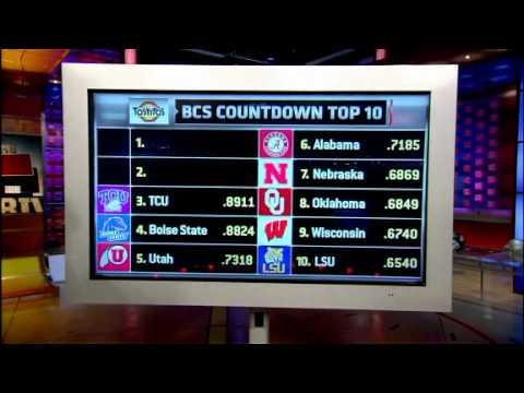 Oregon #1 BCS: 2nd Highest Score Avg. in NCAA History