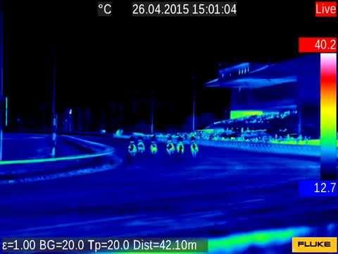 Fluke TiX1000 infrared camera at the horse races