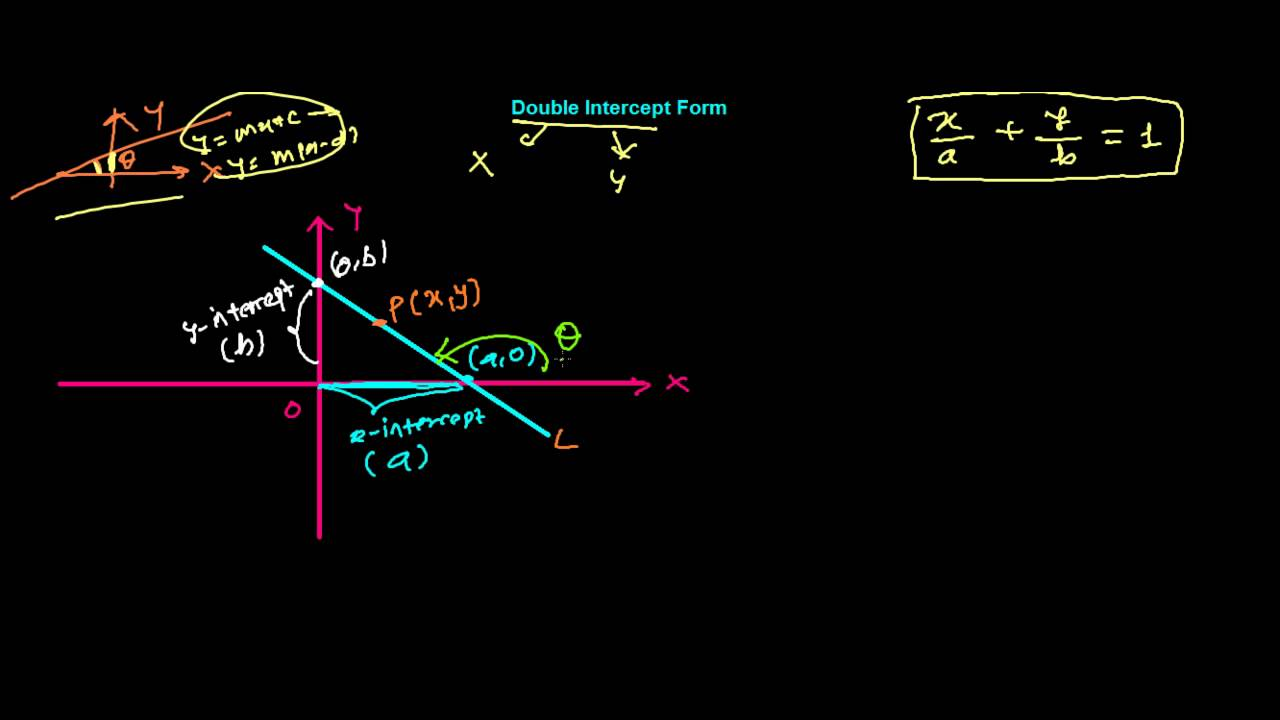 double intercept form  Double Intercepts Form of Equation of Straight Line