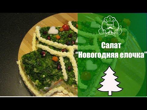 Салат Цезарь ко Дню Рождения | Лучший рецепт 2018 Красивое оформление столов!из YouTube · Длительность: 14 мин30 с