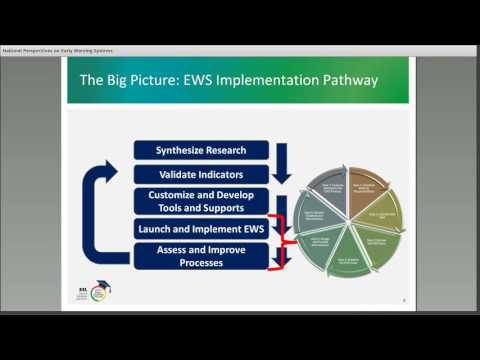 Early Warning and Risk Prevention for English Learners Webinar