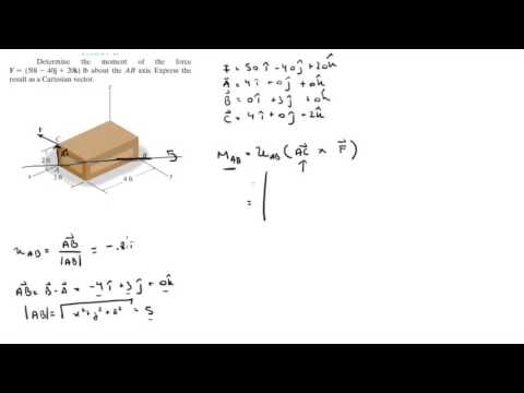 Determine the moment of the force about the AB axis