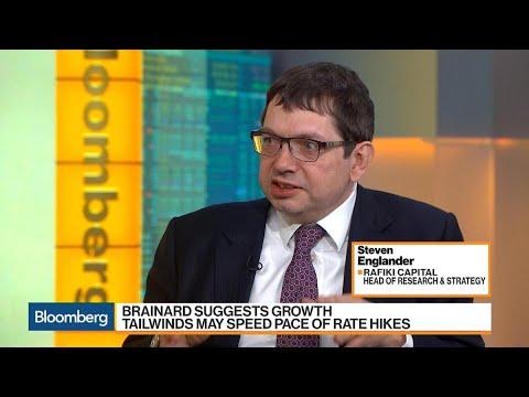 Rafiki Capital's Steven Englander Sees Four Rate Hikes as 'Babyish'