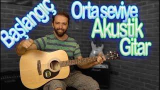 BAŞLANGIÇ - ÖĞRENCİ GİTARI AKUSTİK GİTAR Tanıtımı - Hangi Akustik Gitarı Almalıyım? Cort AD810
