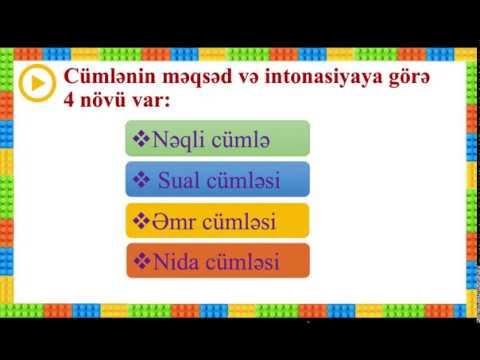 İngilis dili, Interrogative words Toplu izah / Sual sozleri izah