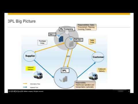 SAP Business ByDesign Webinar on Third Party Logistics(3PL) Video