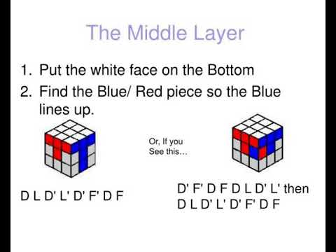 rubik s cube algorithm