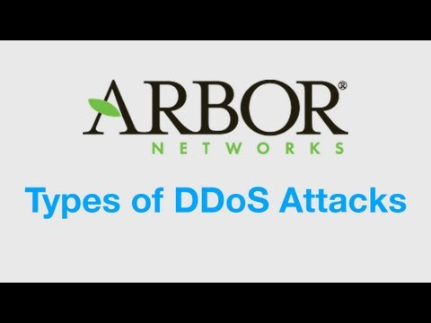 Types of DDoS Attacks Explained | Arbor Networks