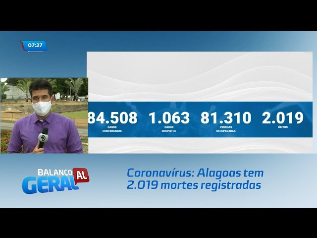Coronavírus: Alagoas tem 2.019 mortes registradas