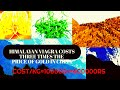 HIMALAYAN VIAGRA OR ACHARGUMBA(ASARGUMBA):ENVIRONMENTAL EFFECTS ON IT